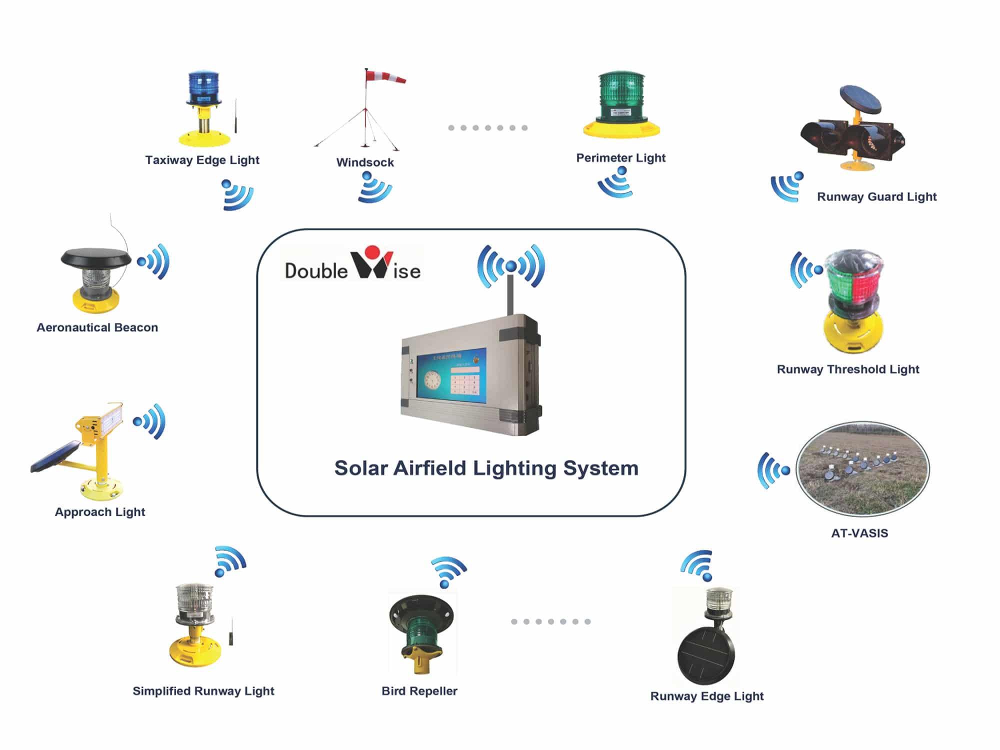 SolarAirportLightingSystem0103